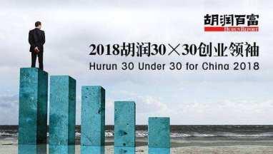 中国30岁以下创业领袖,这9位闽商上榜